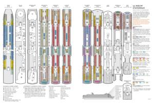 Deckplan Nieuw Statendam