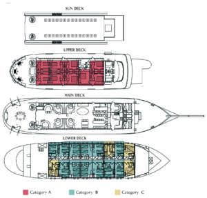 Deckplan Galileo
