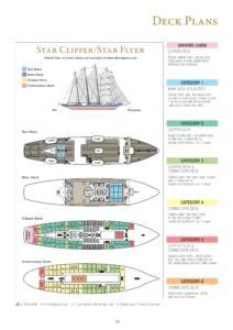 Deckplan Star Flyer